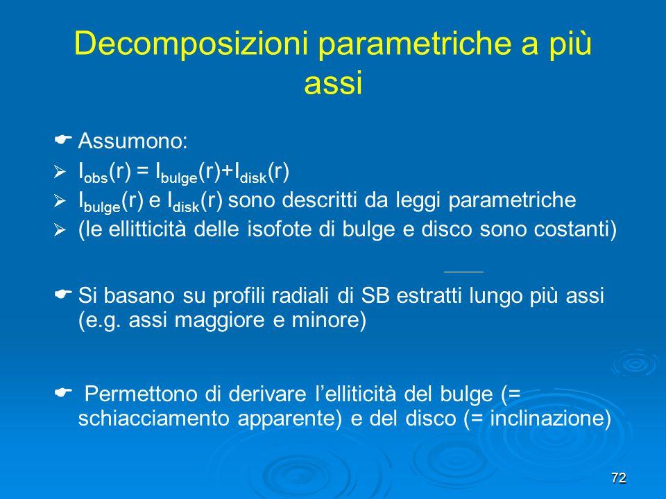 Decomposizioni parametriche a più assi