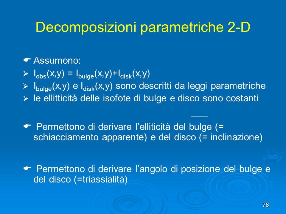 Decomposizioni parametriche 2-D