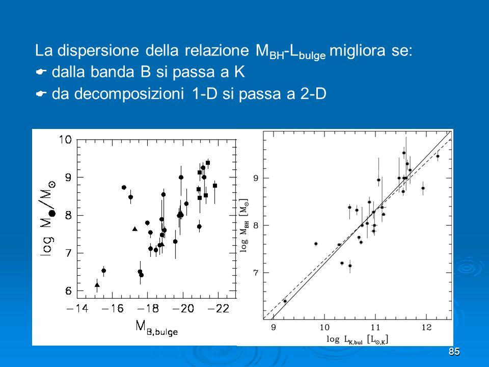 La dispersione della relazione MBH-Lbulge migliora se: