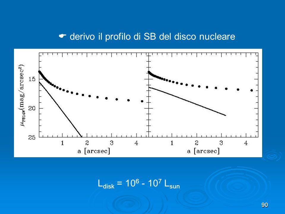 derivo il profilo di SB del disco nucleare