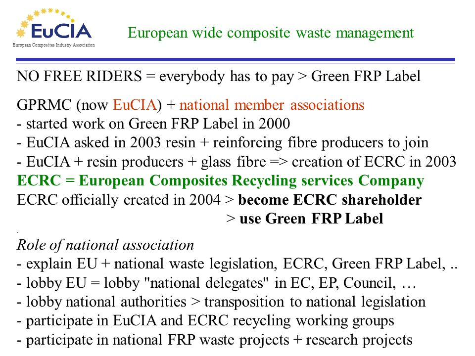 European wide composite waste management