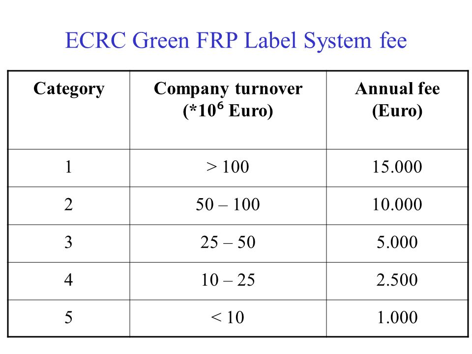 ECRC Green FRP Label System fee