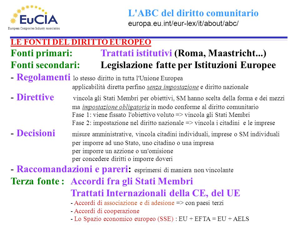L ABC del diritto comunitario europa.eu.int/eur-lex/it/about/abc/