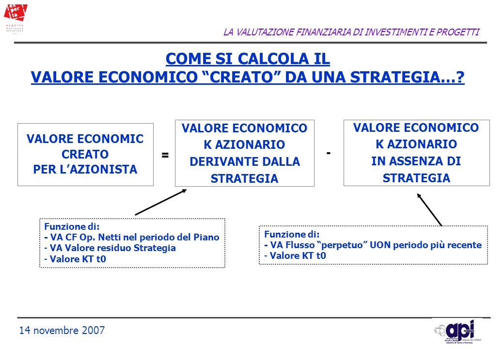 COME SI CALCOLA IL VALORE ECONOMICO CREATO DA UNA STRATEGIA…