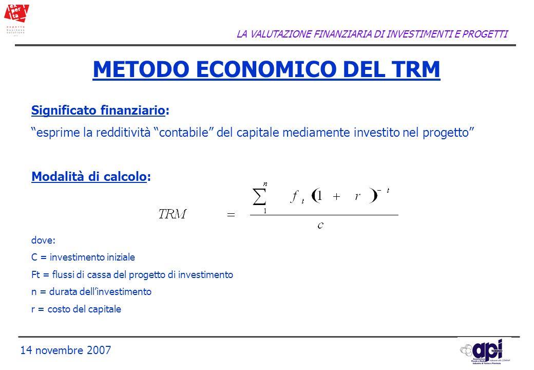 METODO ECONOMICO DEL TRM