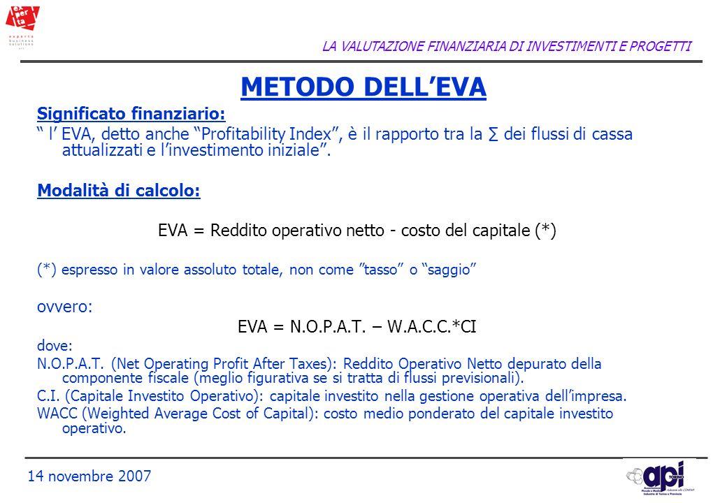 EVA = Reddito operativo netto - costo del capitale (*)