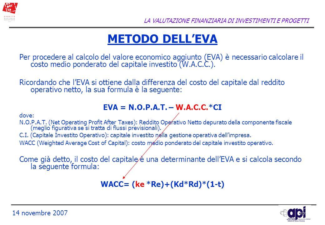 WACC= (ke *Re)+(Kd*Rd)*(1-t)