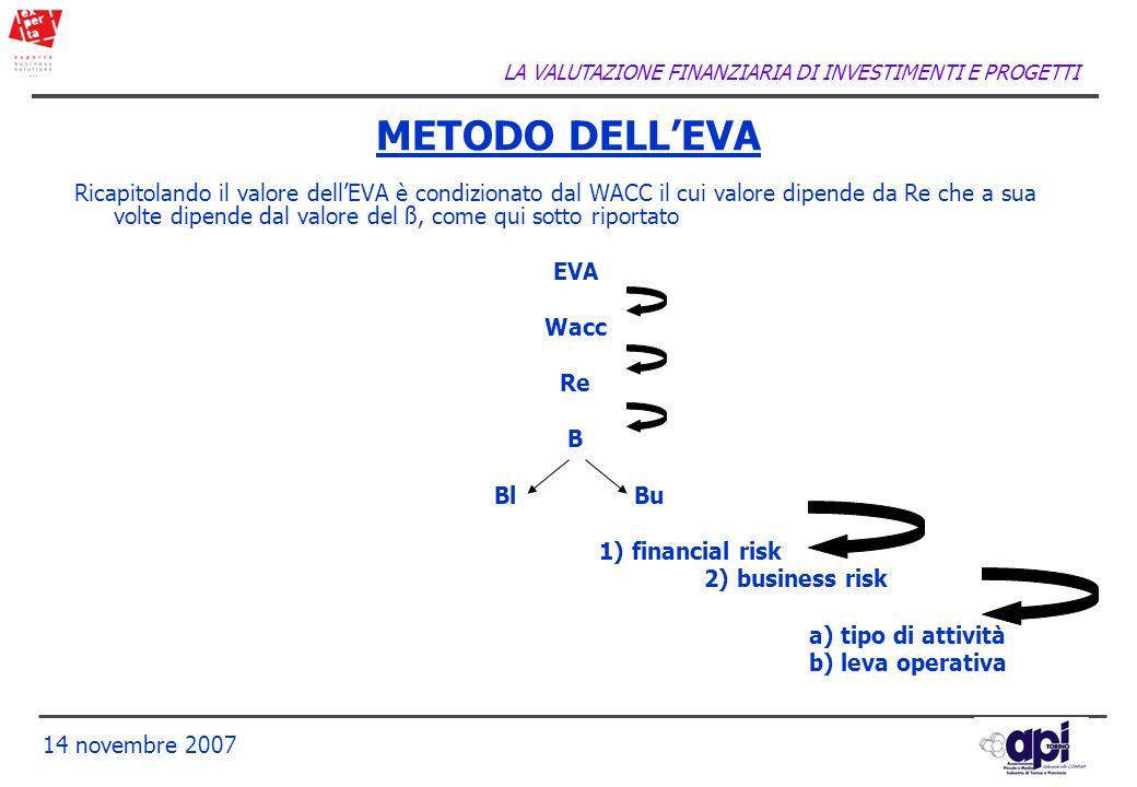 METODO DELL'EVA