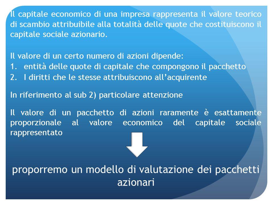 proporremo un modello di valutazione dei pacchetti azionari
