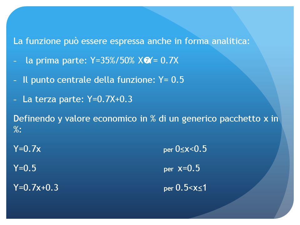 La funzione può essere espressa anche in forma analitica: