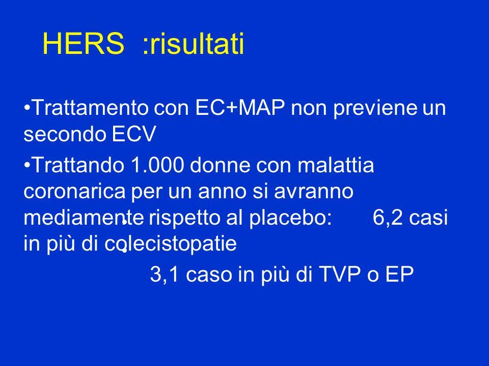 HERS :risultati Trattamento con EC+MAP non previene un secondo ECV