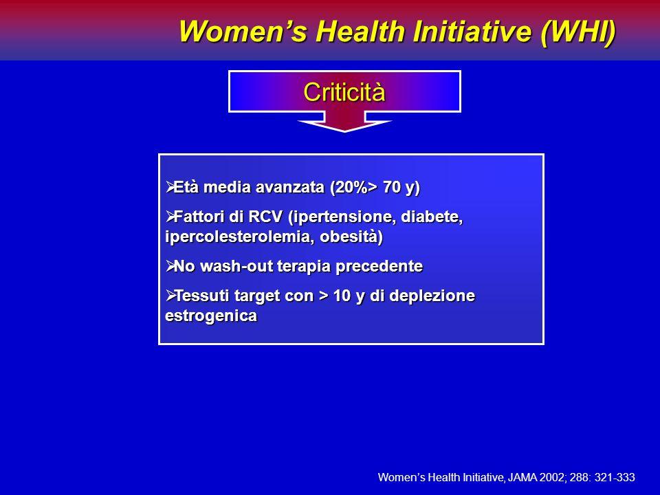 Women's Health Initiative (WHI)