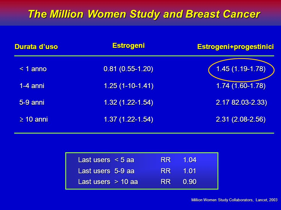 The Million Women Study and Breast Cancer