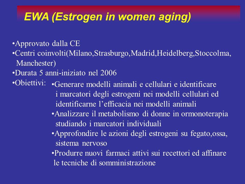 EWA (Estrogen in women aging)