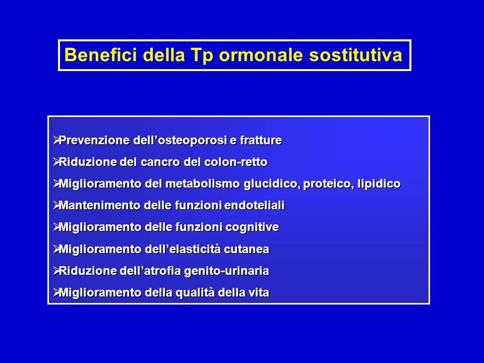 Benefici della Tp ormonale sostitutiva