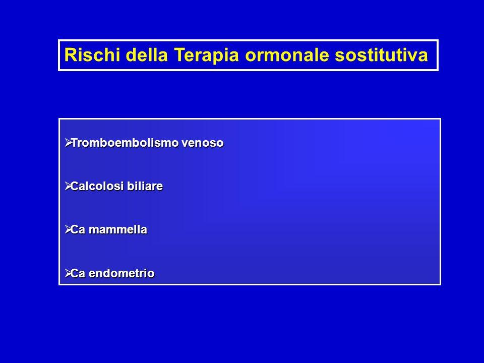 Rischi della Terapia ormonale sostitutiva