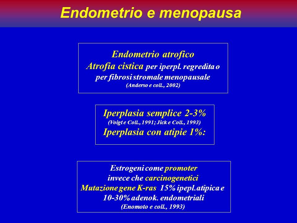 Endometrio e menopausa