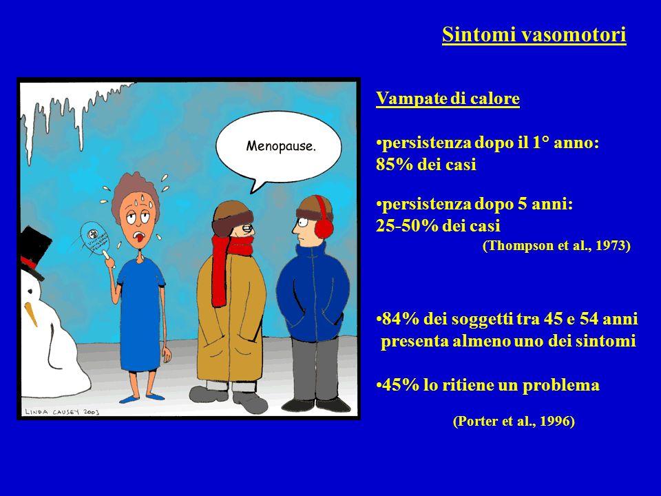 Sintomi vasomotori Vampate di calore persistenza dopo il 1° anno: