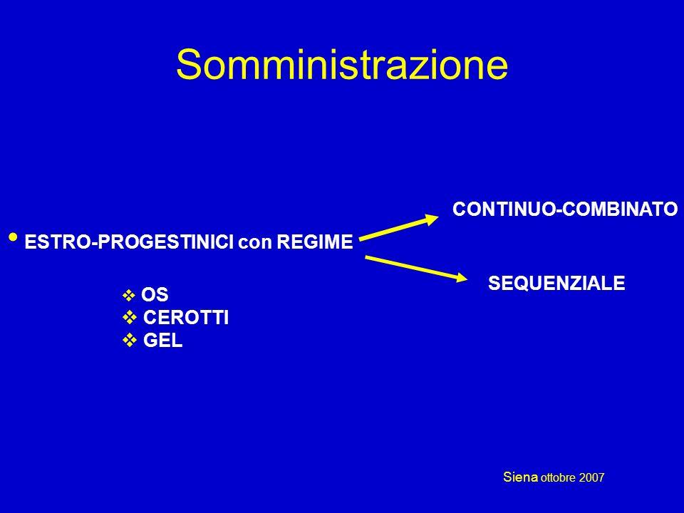 Somministrazione CONTINUO-COMBINATO CEROTTI GEL