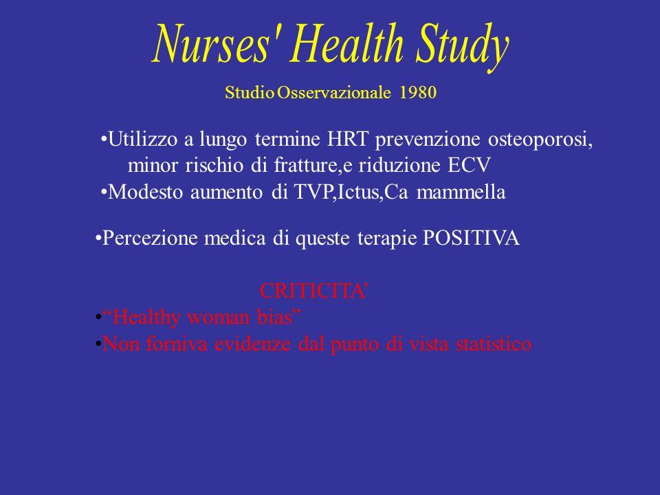 Nurses Health Study Studio Osservazionale 1980. Utilizzo a lungo termine HRT prevenzione osteoporosi,