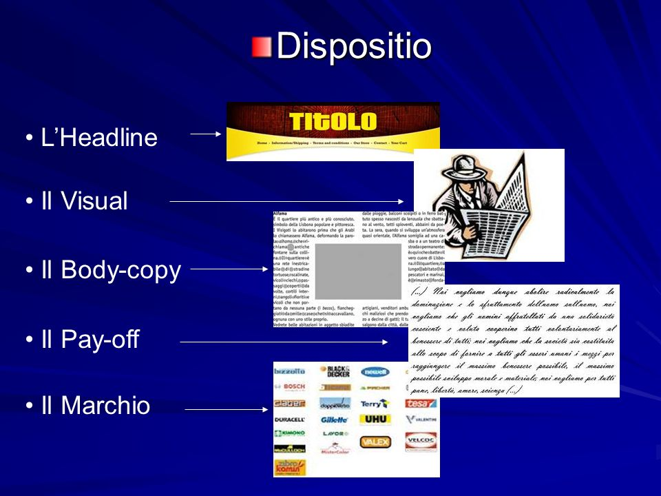 Dispositio L'Headline Il Visual Il Body-copy Il Pay-off Il Marchio