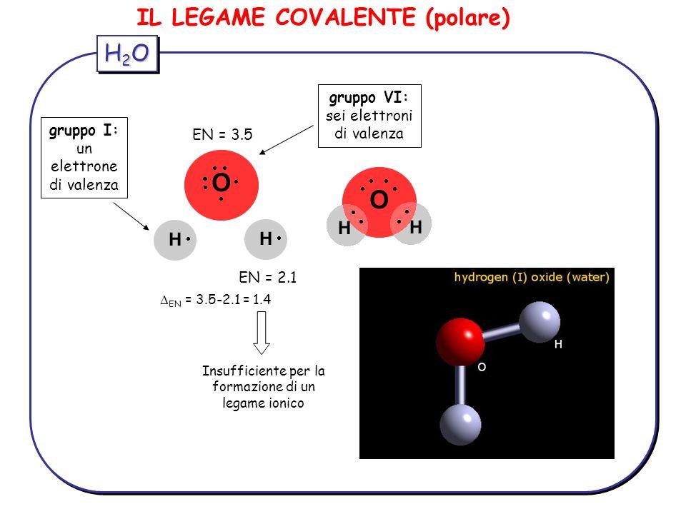 IL LEGAME COVALENTE (polare)