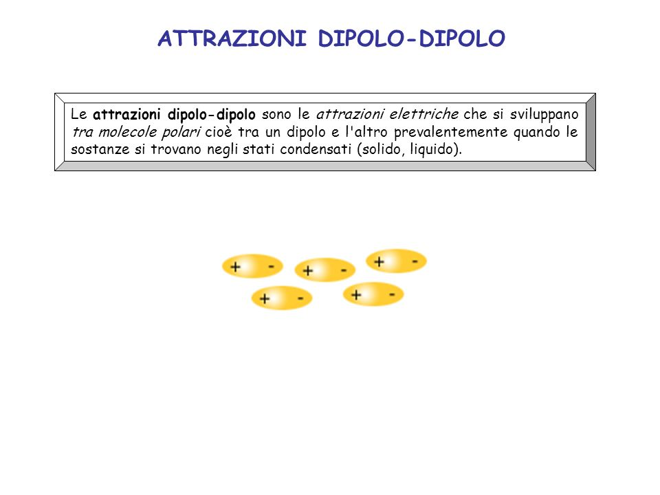 ATTRAZIONI DIPOLO-DIPOLO