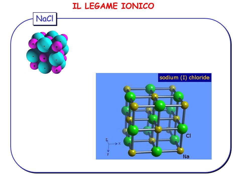 IL LEGAME IONICO NaCl