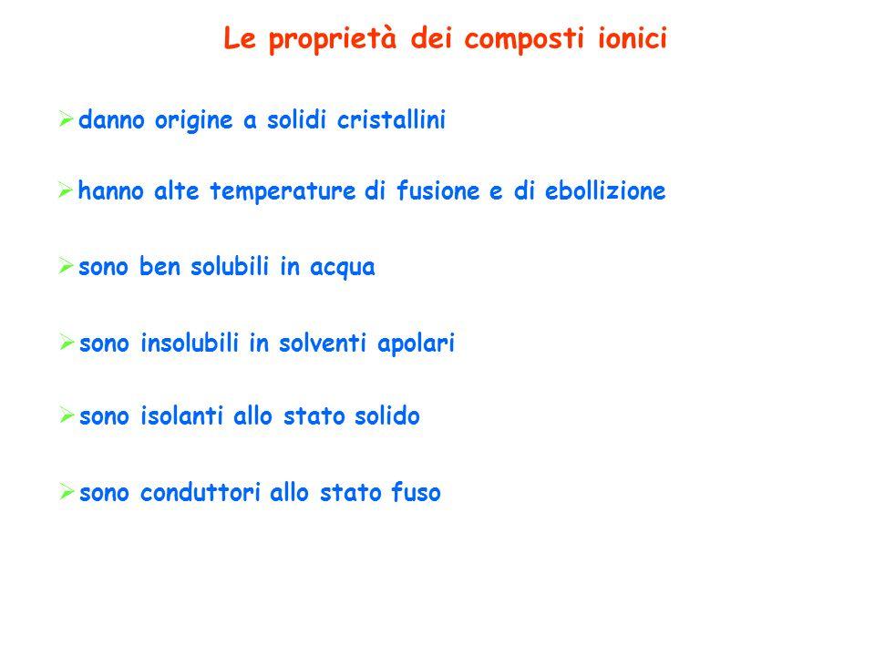 Le proprietà dei composti ionici