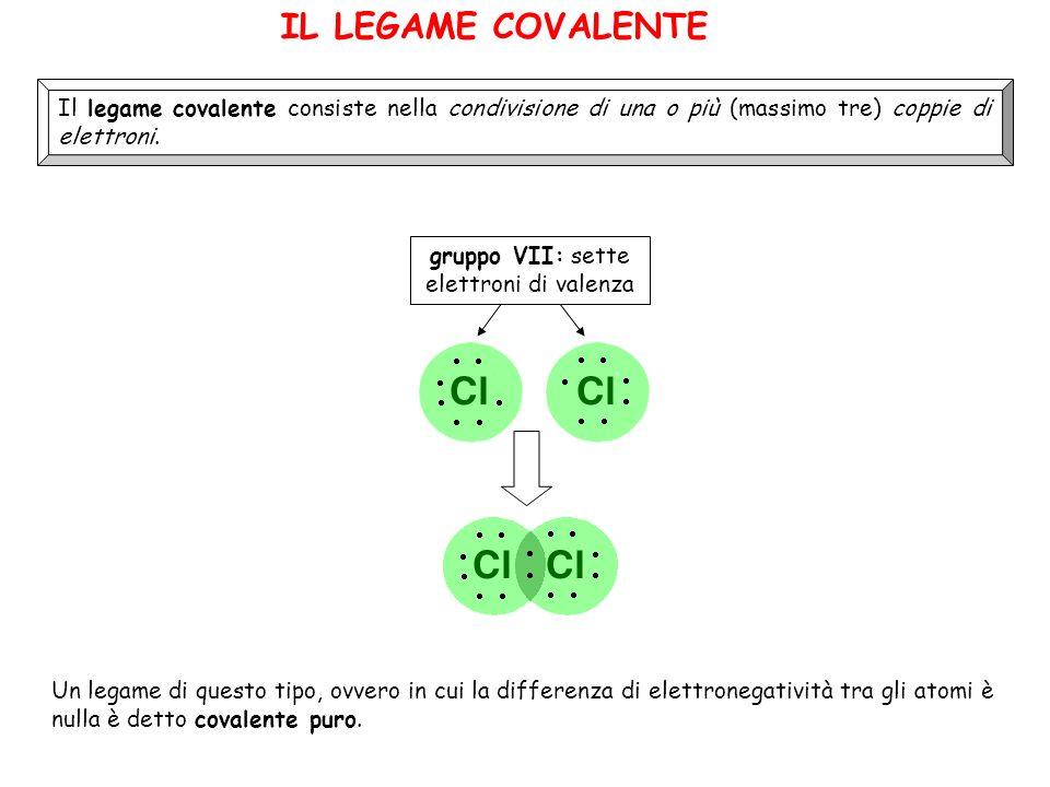 gruppo VII: sette elettroni di valenza