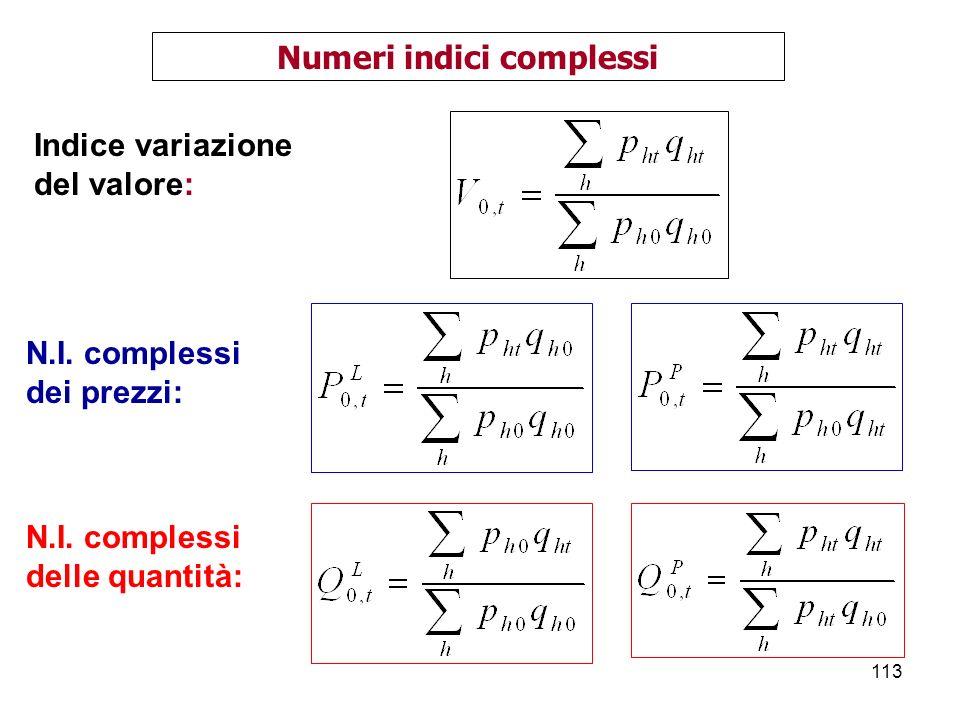 Numeri indici complessi