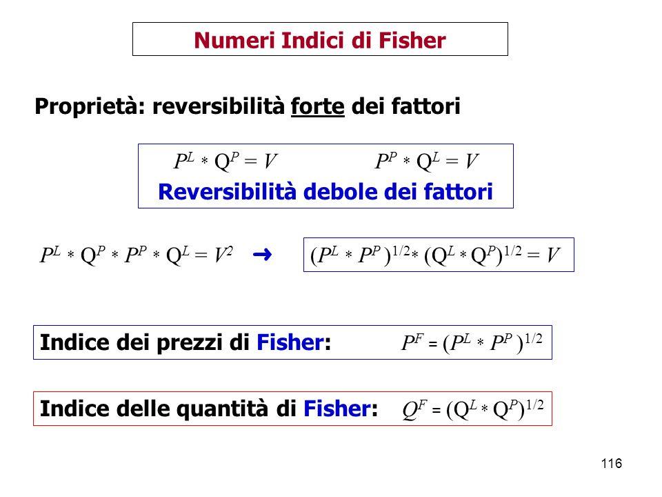 Numeri Indici di Fisher