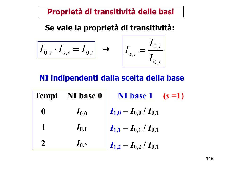 Se vale la proprietà di transitività: