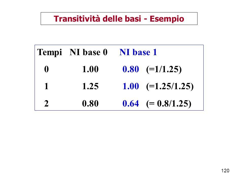Transitività delle basi - Esempio