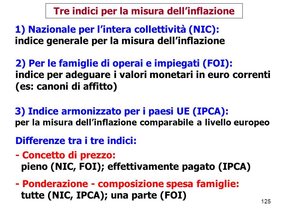 Tre indici per la misura dell'inflazione