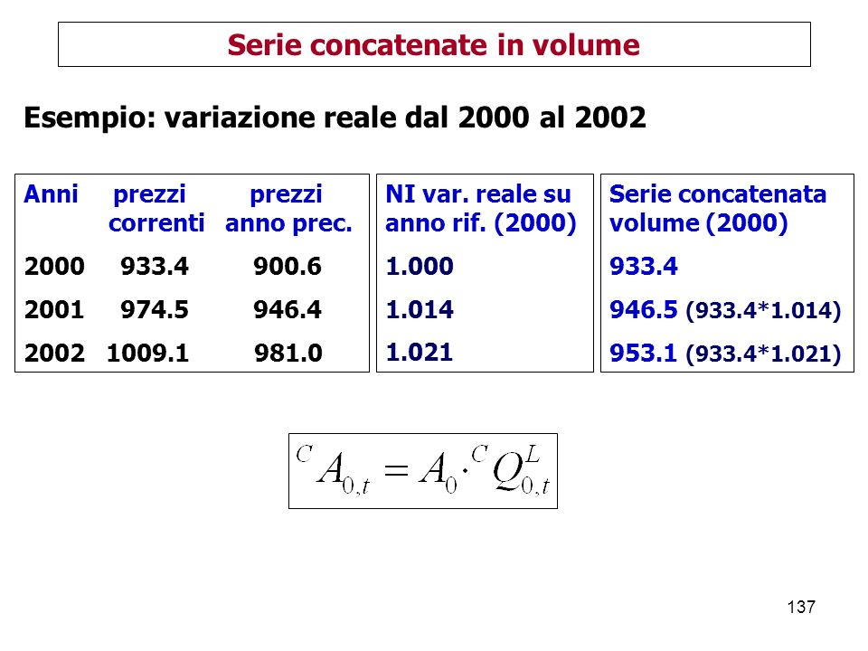 Serie concatenate in volume