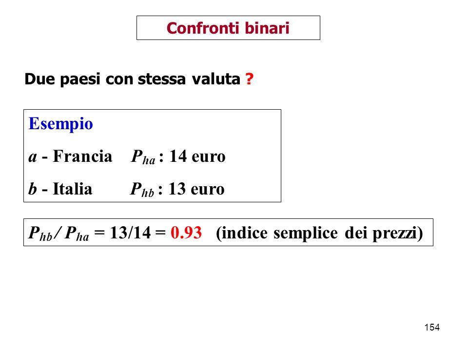 Phb / Pha = 13/14 = 0.93 (indice semplice dei prezzi)