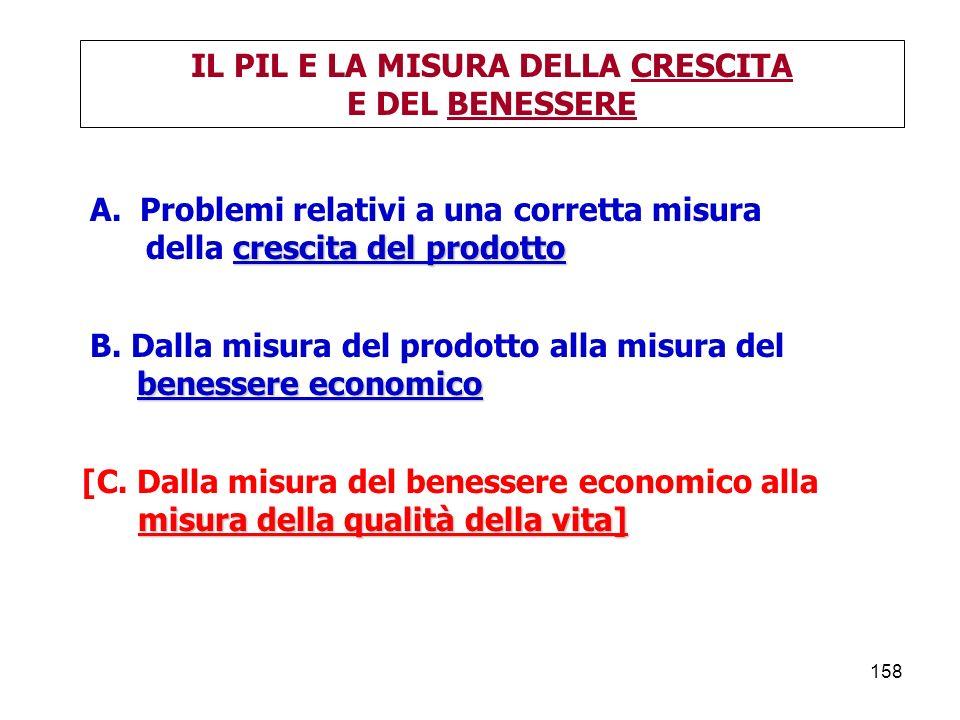 IL PIL E LA MISURA DELLA CRESCITA