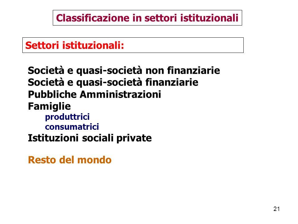 Classificazione in settori istituzionali