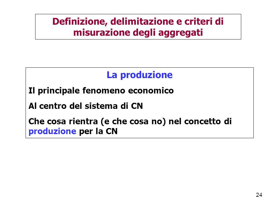 Definizione, delimitazione e criteri di misurazione degli aggregati