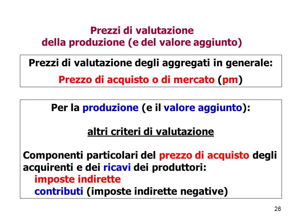 della produzione (e del valore aggiunto)