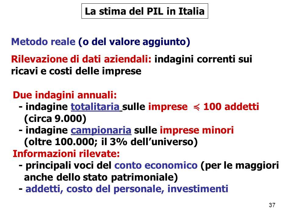 La stima del PIL in Italia
