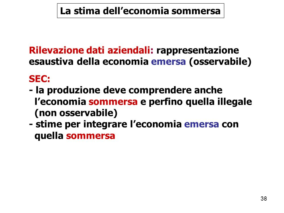 La stima dell'economia sommersa