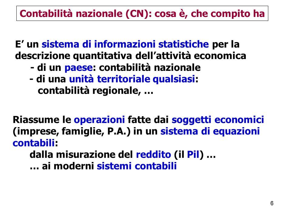 Contabilità nazionale (CN): cosa è, che compito ha