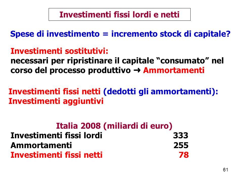 Investimenti fissi lordi e netti
