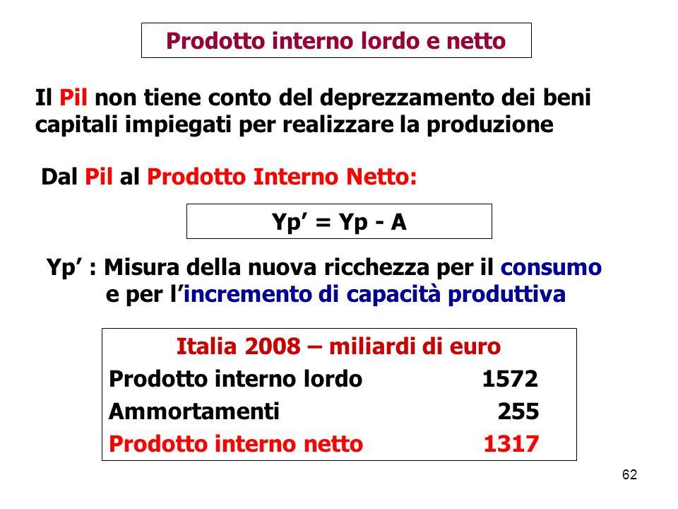 Prodotto interno lordo e netto Italia 2008 – miliardi di euro