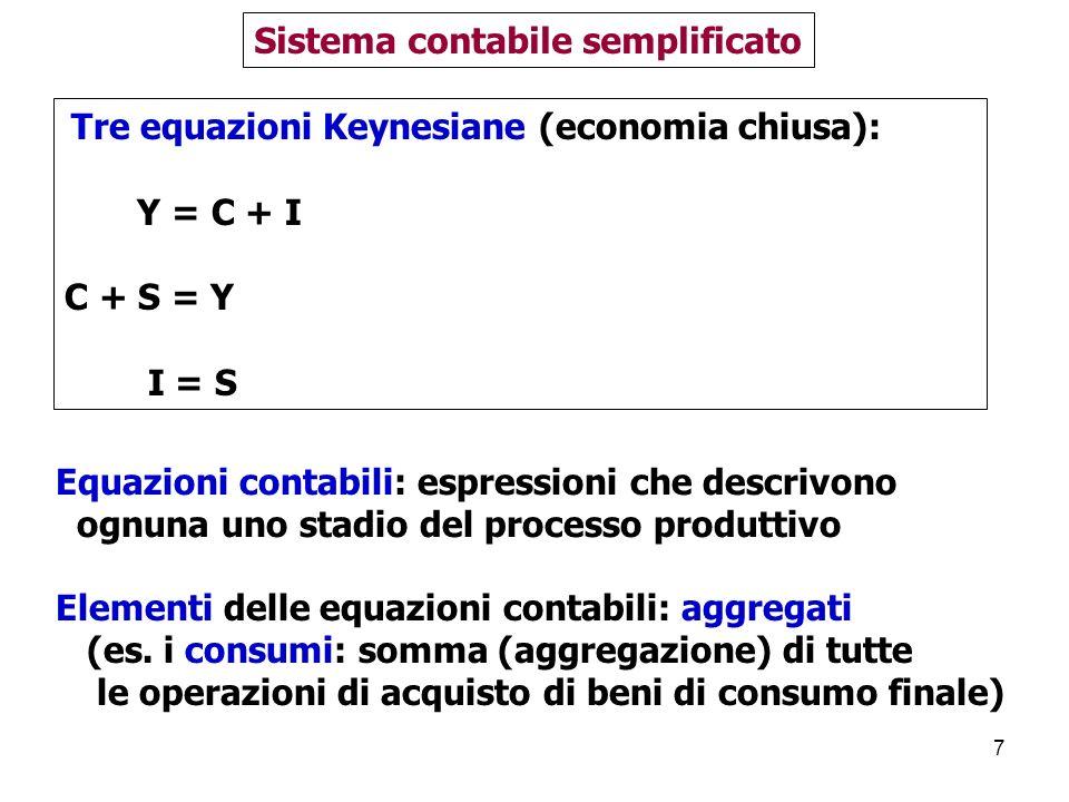 Sistema contabile semplificato