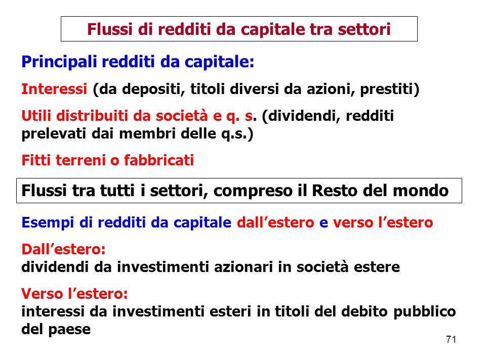 Flussi di redditi da capitale tra settori