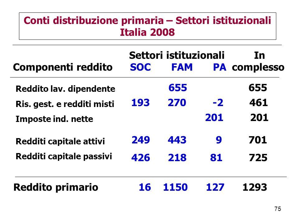 Conti distribuzione primaria – Settori istituzionali