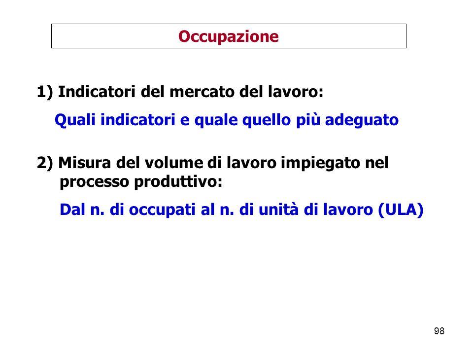 Occupazione 1) Indicatori del mercato del lavoro: Quali indicatori e quale quello più adeguato. 2) Misura del volume di lavoro impiegato nel.